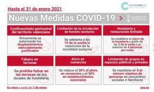 Nuevas medidas frente a COVID-19 a partir del 7-1-2021 a las 00.00 h